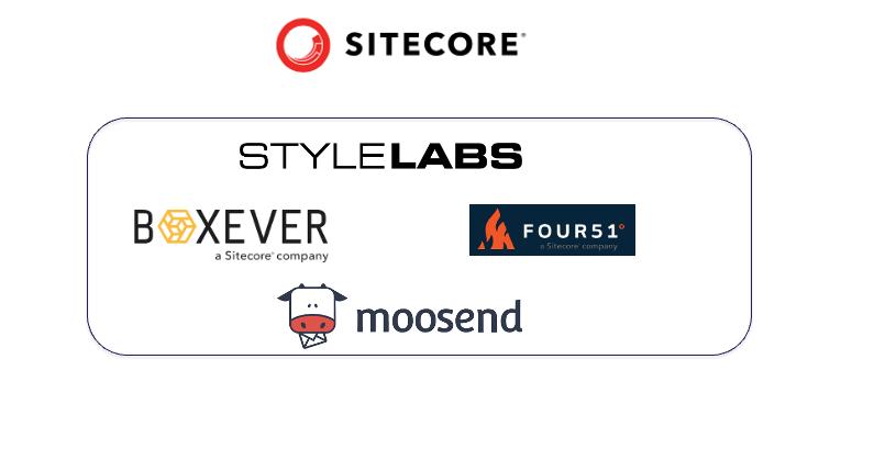 Recent Sitecore Acquisitions